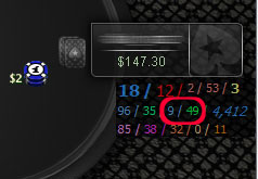 Poker HUD stat - 3-Bet