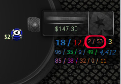 Poker HUD stat - Aggression