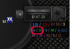 Poker HUD stat - C-Bet