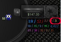 Poker HUD stat - CCPF